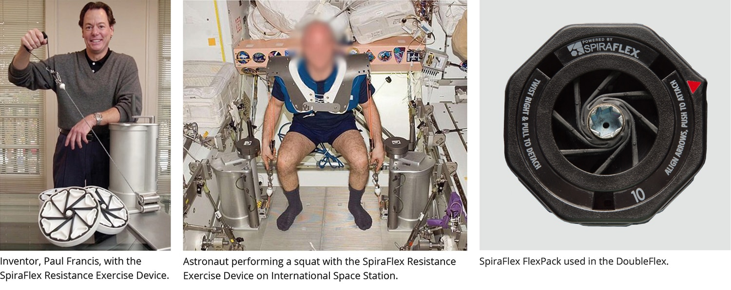 SpiraFlex Technology Used on International Space Station now powering the DoubleFlex Portable Gym